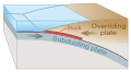 Drawing of tectonic plate boundary before earthquake